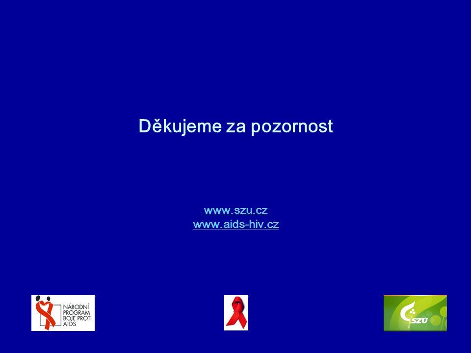 www.szu.cz www.aids-hiv.cz