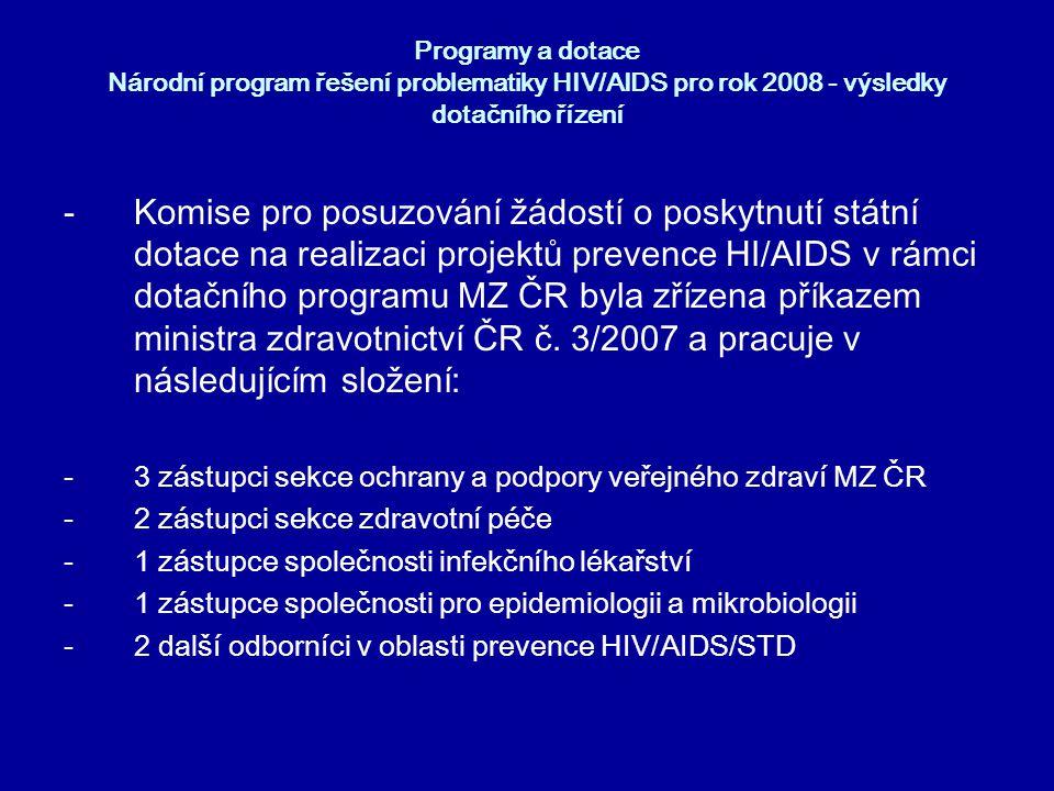 Programy a dotace Národní program řešení problematiky HIV/AIDS pro rok 2008 - výsledky dotačního řízení