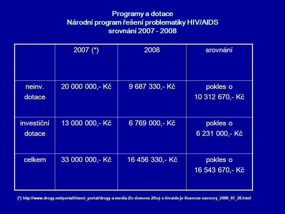 Programy a dotace Národní program řešení problematiky HIV/AIDS srovnání 2007 - 2008