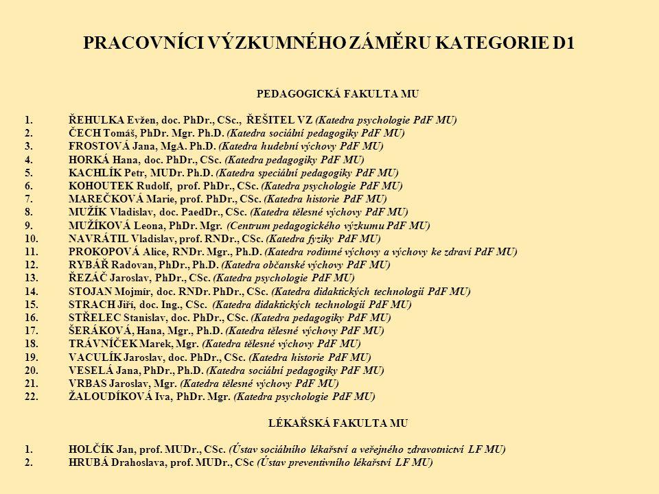 PRACOVNÍCI VÝZKUMNÉHO ZÁMĚRU KATEGORIE D1