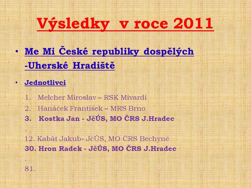 Výsledky v roce 2011 1. Melcher Miroslav – RSK Mivardi