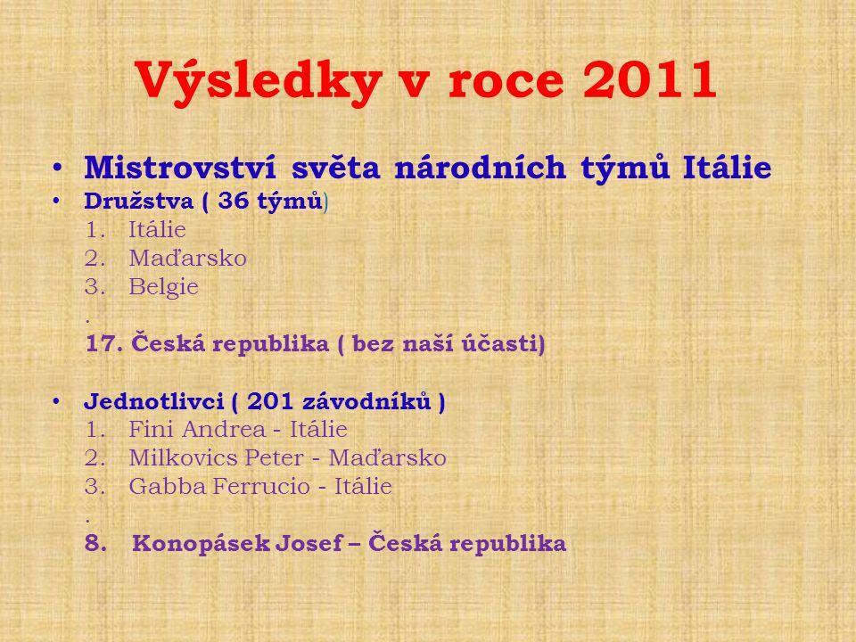 Výsledky v roce 2011 Mistrovství světa národních týmů Itálie