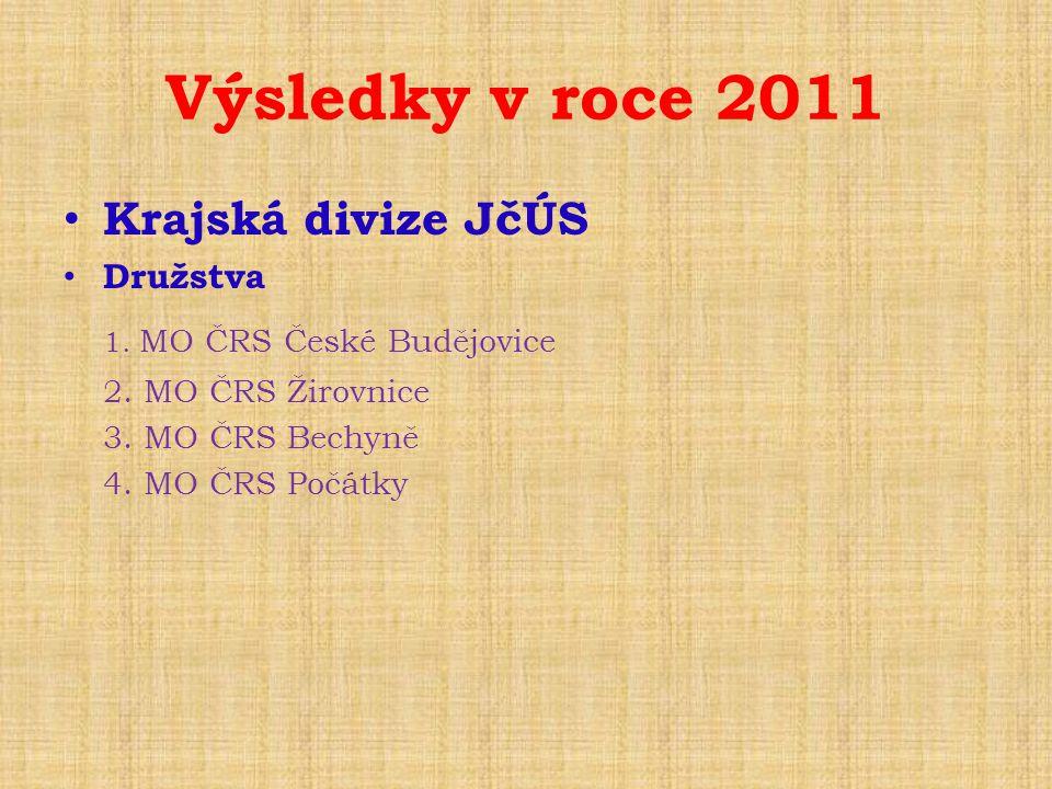 Výsledky v roce 2011 Krajská divize JčÚS 1. MO ČRS České Budějovice