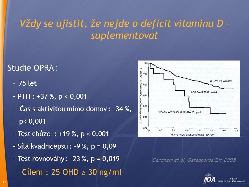 Vždy se ujistit, že nejde o deficit vitaminu D – suplementovat