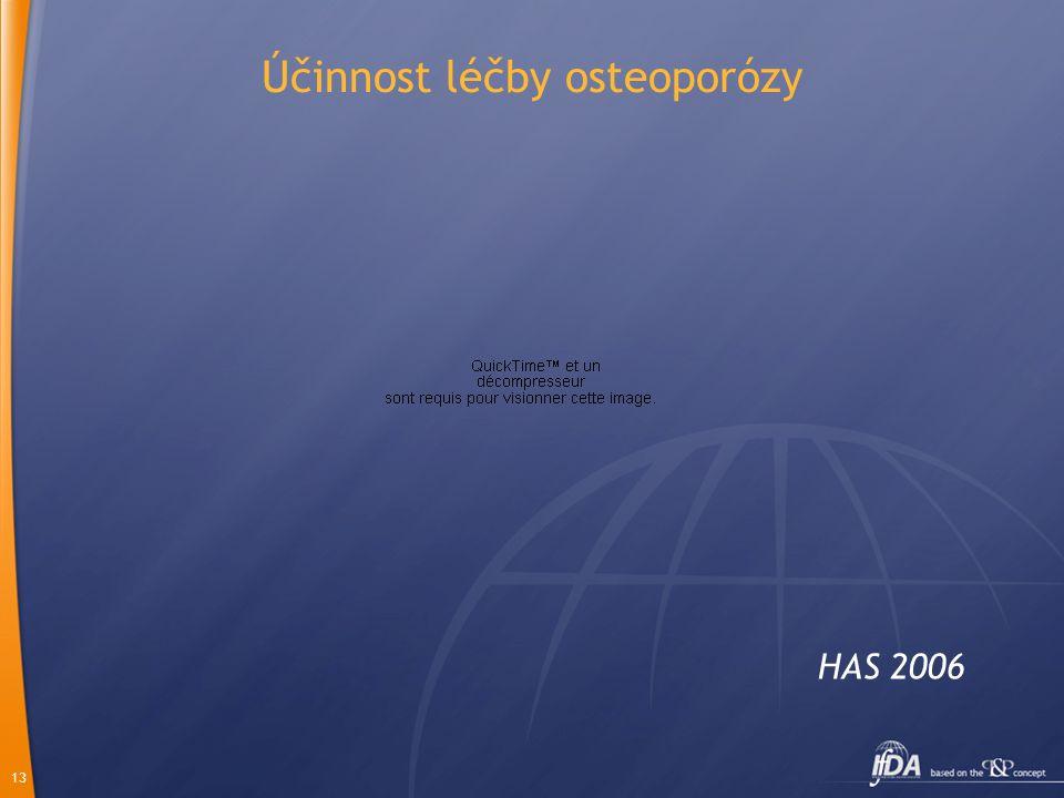 Účinnost léčby osteoporózy
