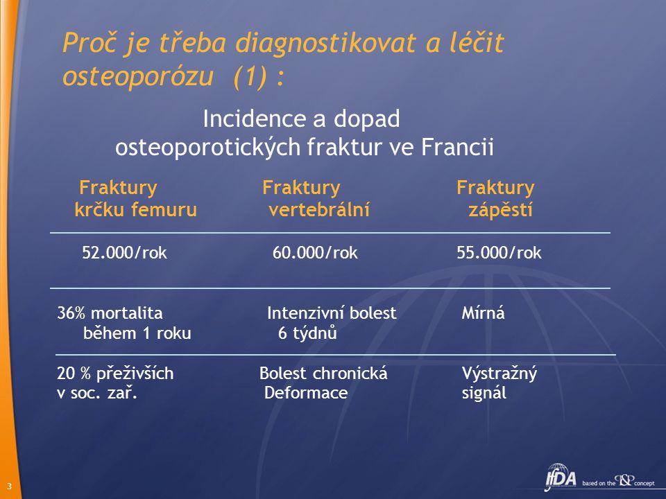 Proč je třeba diagnostikovat a léčit osteoporózu (1) :