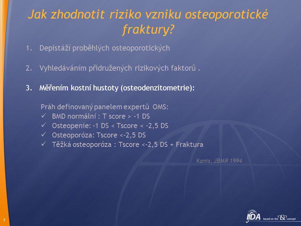 Jak zhodnotit riziko vzniku osteoporotické fraktury