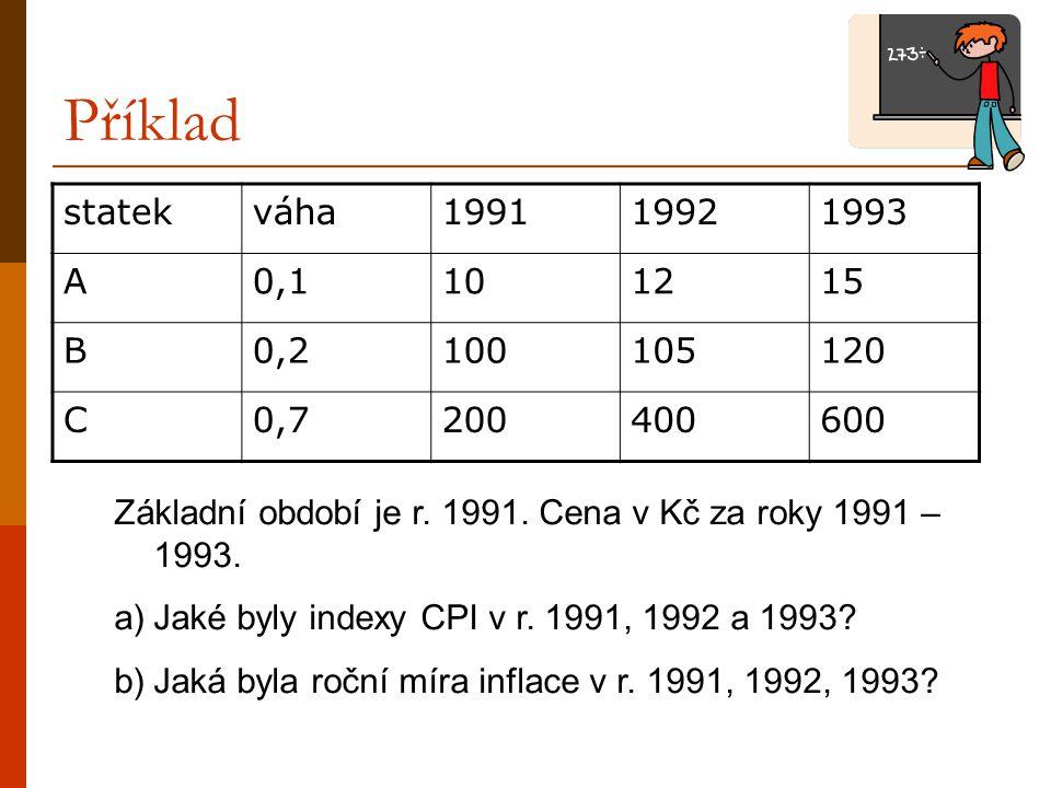 Příklad statek váha 1991 1992 1993 A 0,1 10 12 15 B 0,2 100 105 120 C