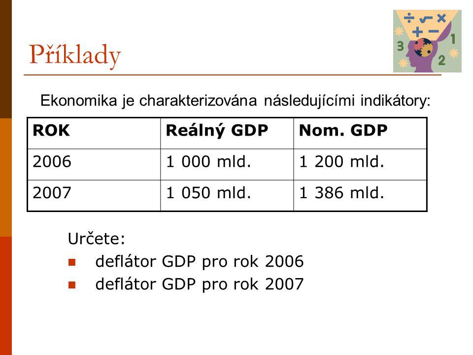 Příklady Ekonomika je charakterizována následujícími indikátory: ROK
