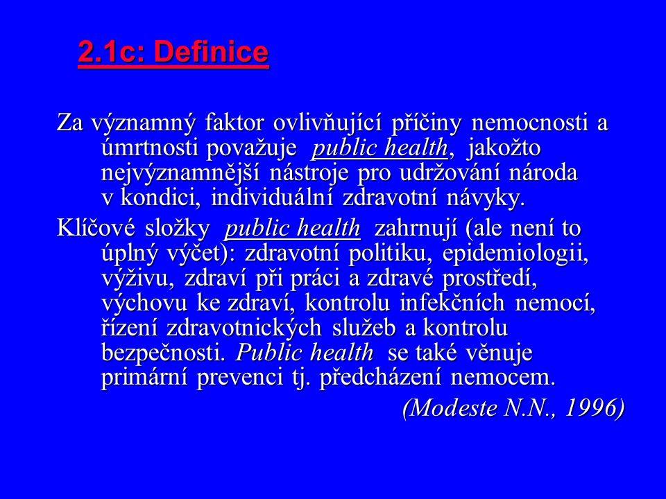 2.1c: Definice