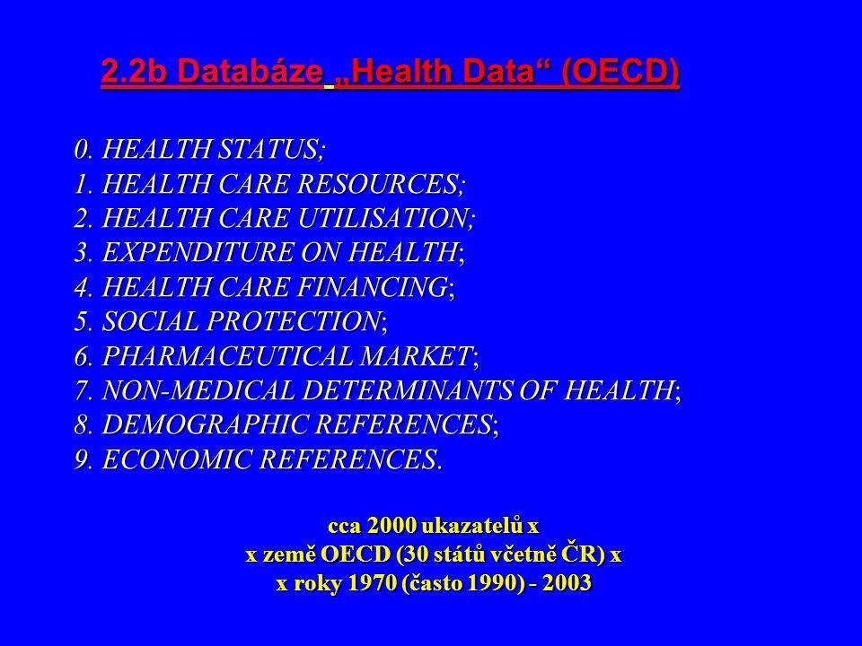 """2.2b Databáze """"Health Data (OECD)"""