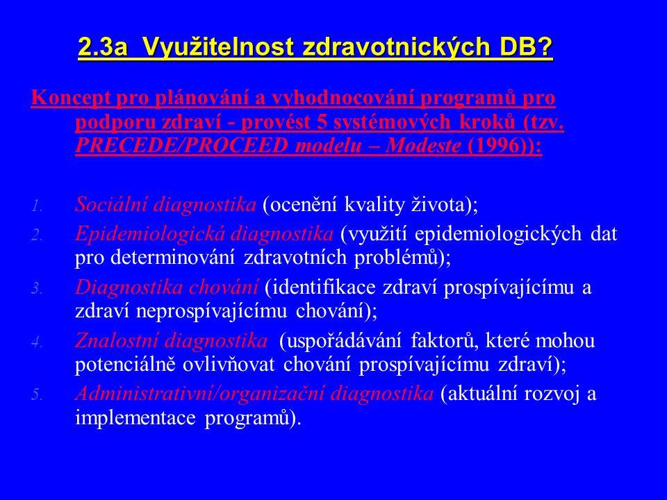 2.3a Využitelnost zdravotnických DB
