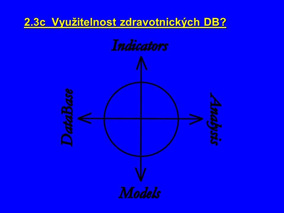 2.3c Využitelnost zdravotnických DB