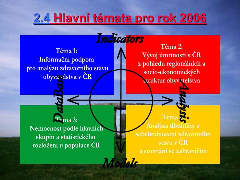 2.4 Hlavní témata pro rok 2006
