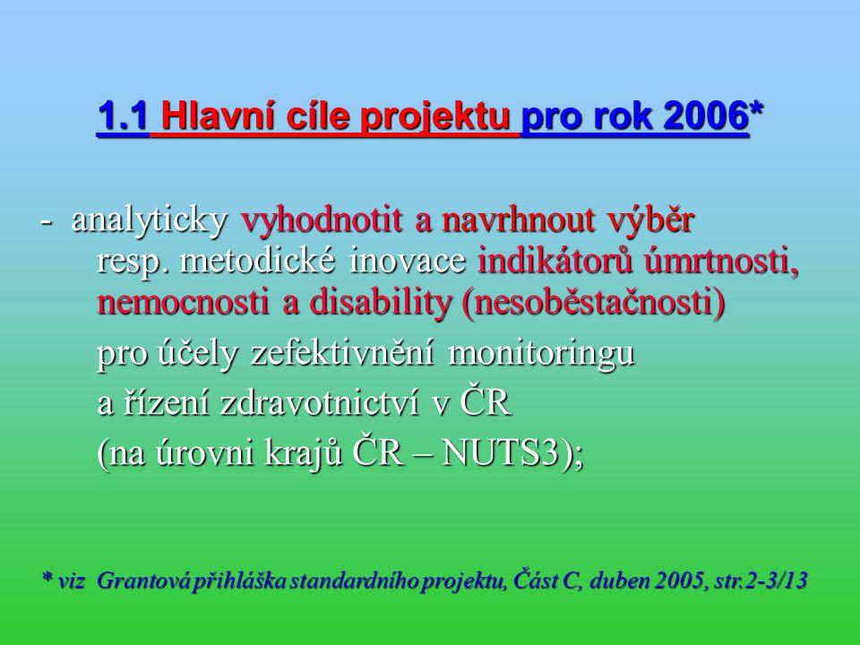 1.1 Hlavní cíle projektu pro rok 2006*