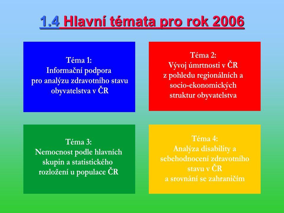 1.4 Hlavní témata pro rok 2006