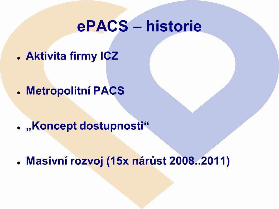 ePACS – historie Aktivita firmy ICZ Metropolitní PACS