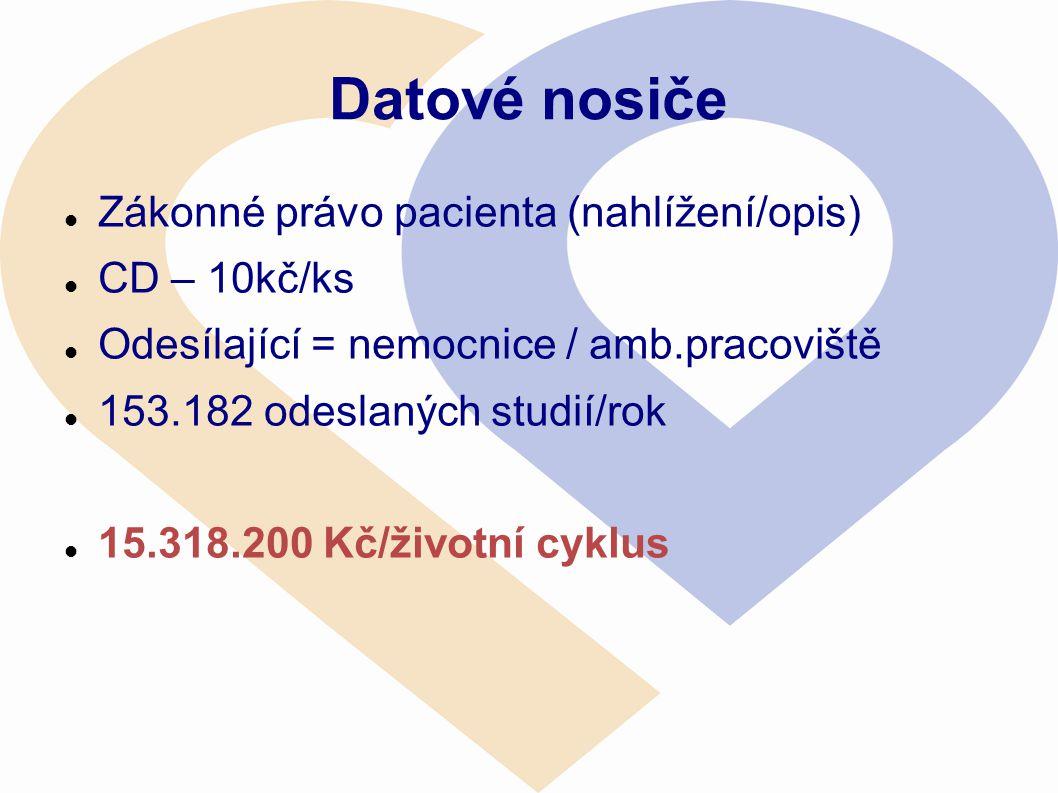 Datové nosiče Zákonné právo pacienta (nahlížení/opis) CD – 10kč/ks