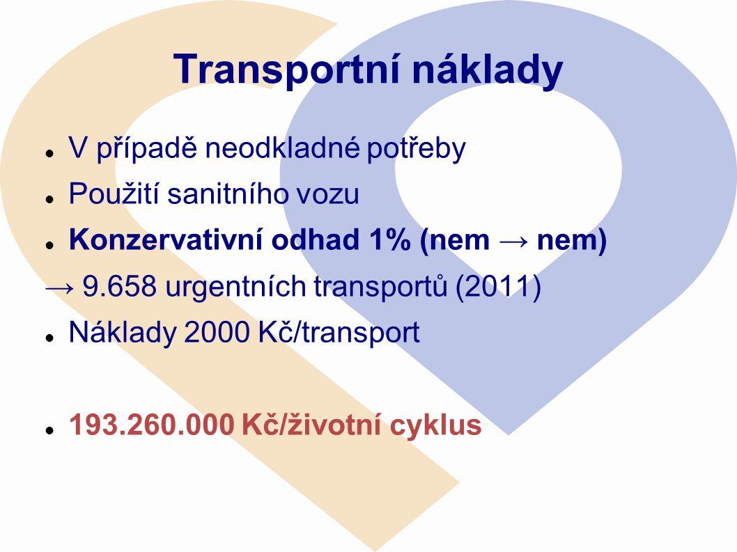 Transportní náklady V případě neodkladné potřeby