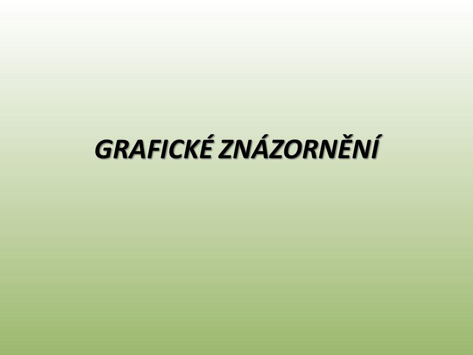 GRAFICKÉ ZNÁZORNĚNÍ