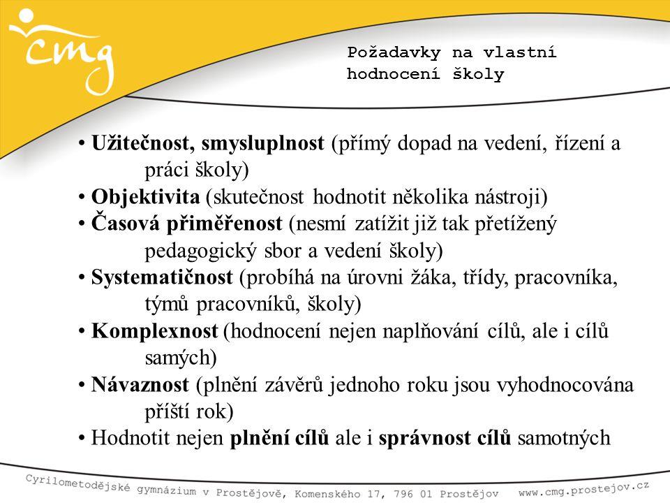 Užitečnost, smysluplnost (přímý dopad na vedení, řízení a práci školy)