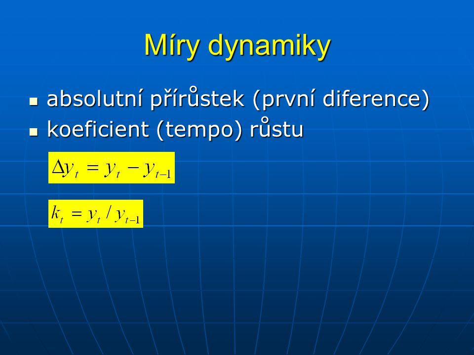Míry dynamiky absolutní přírůstek (první diference)