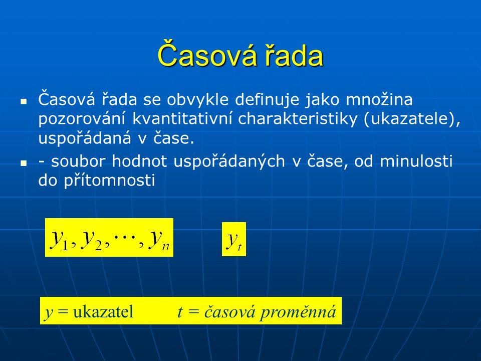 y = ukazatel t = časová proměnná