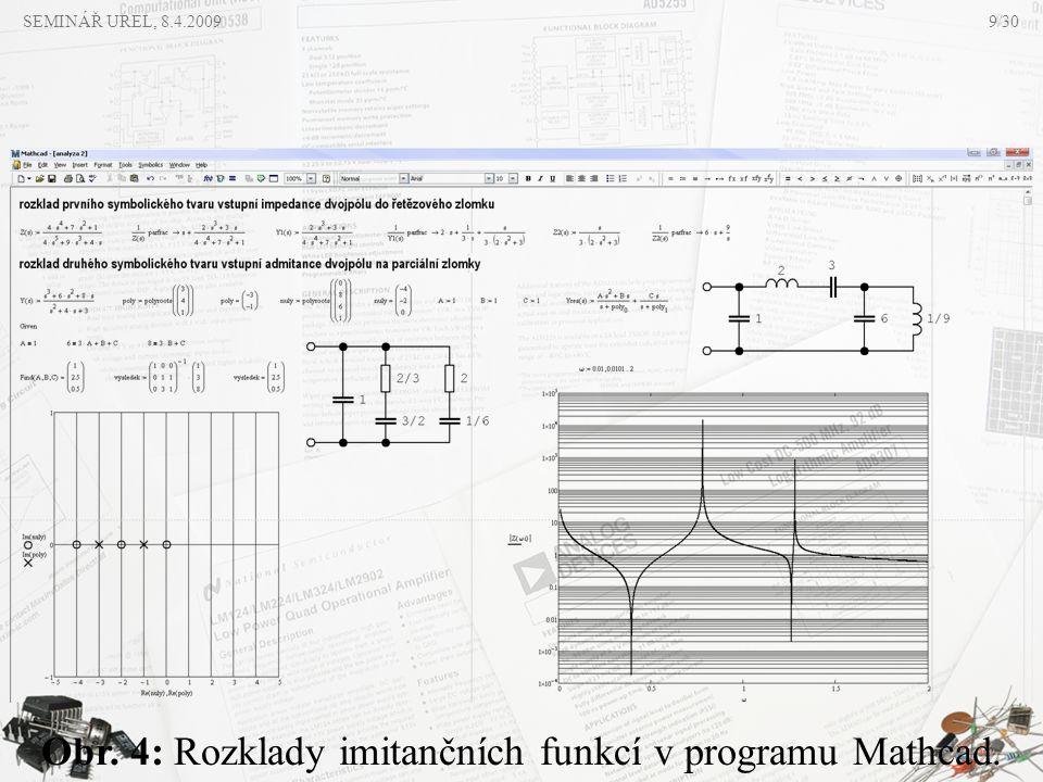Obr. 4: Rozklady imitančních funkcí v programu Mathcad.