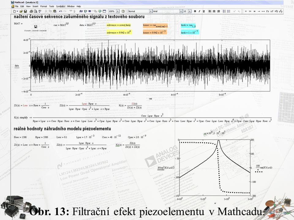 Obr. 13: Filtrační efekt piezoelementu v Mathcadu.