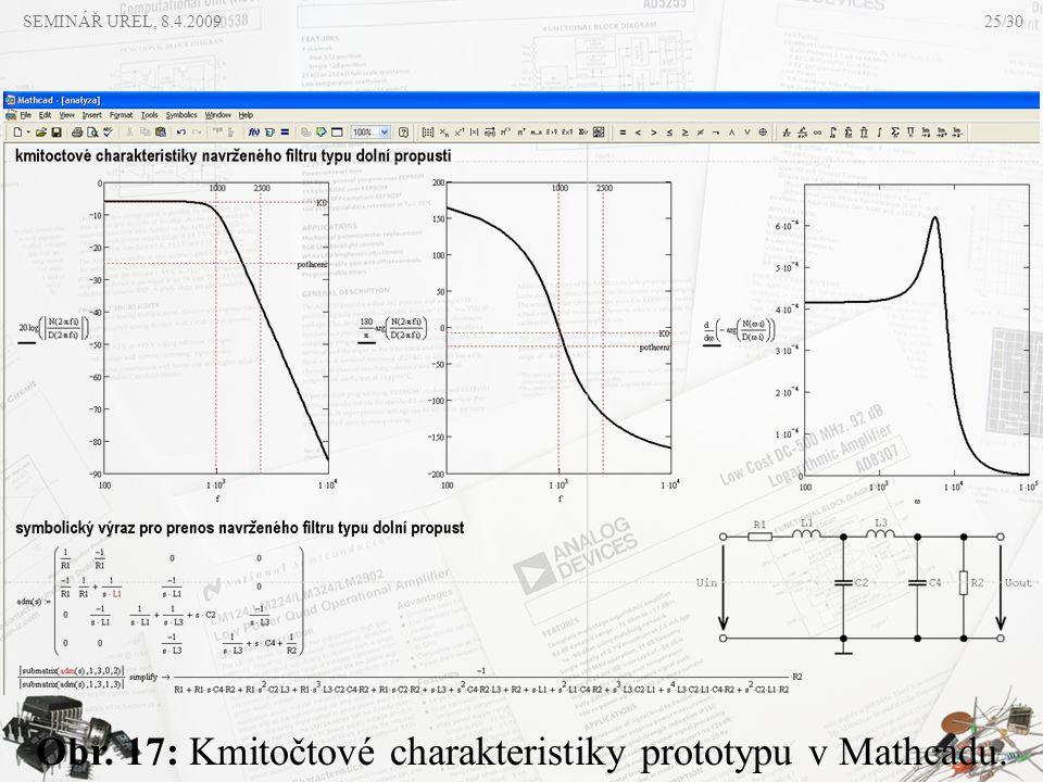 Obr. 17: Kmitočtové charakteristiky prototypu v Mathcadu.
