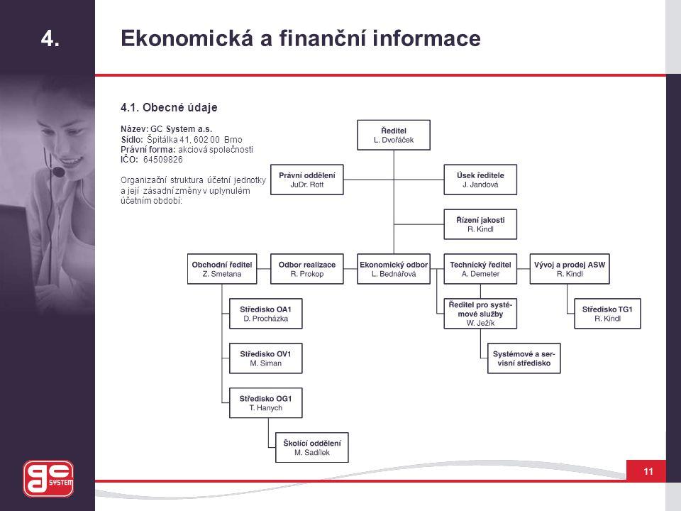 Ekonomická a finanční informace