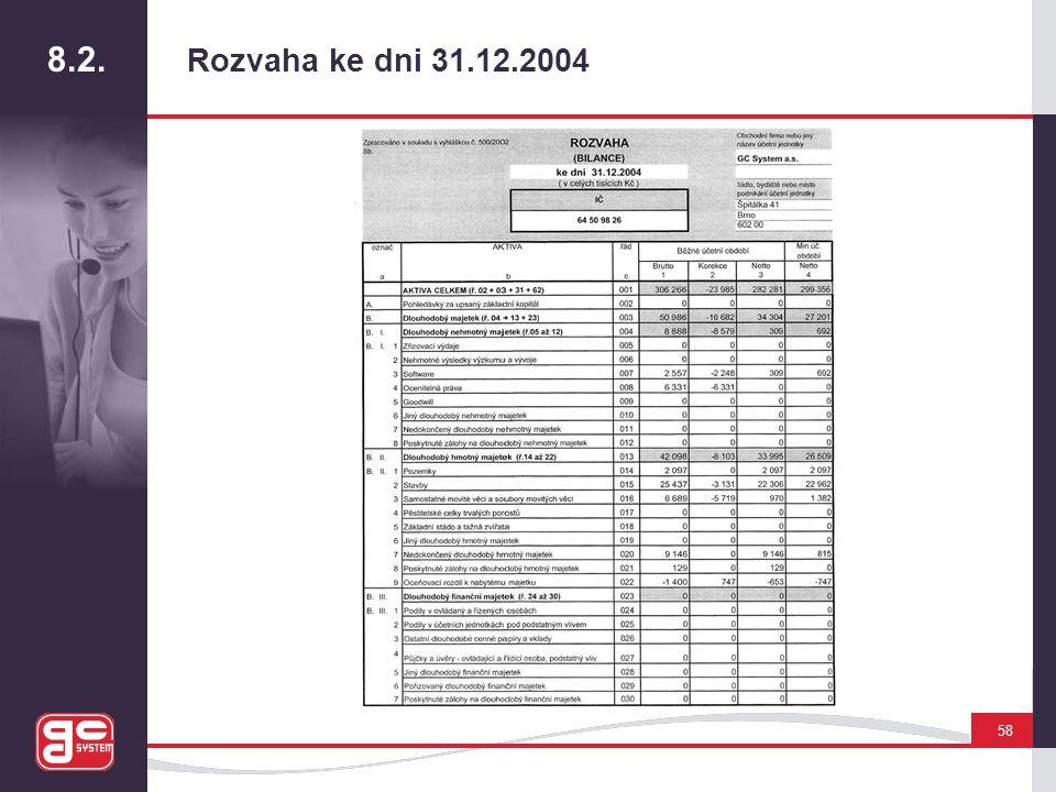 8.2. Rozvaha ke dni 31.12.2004 58