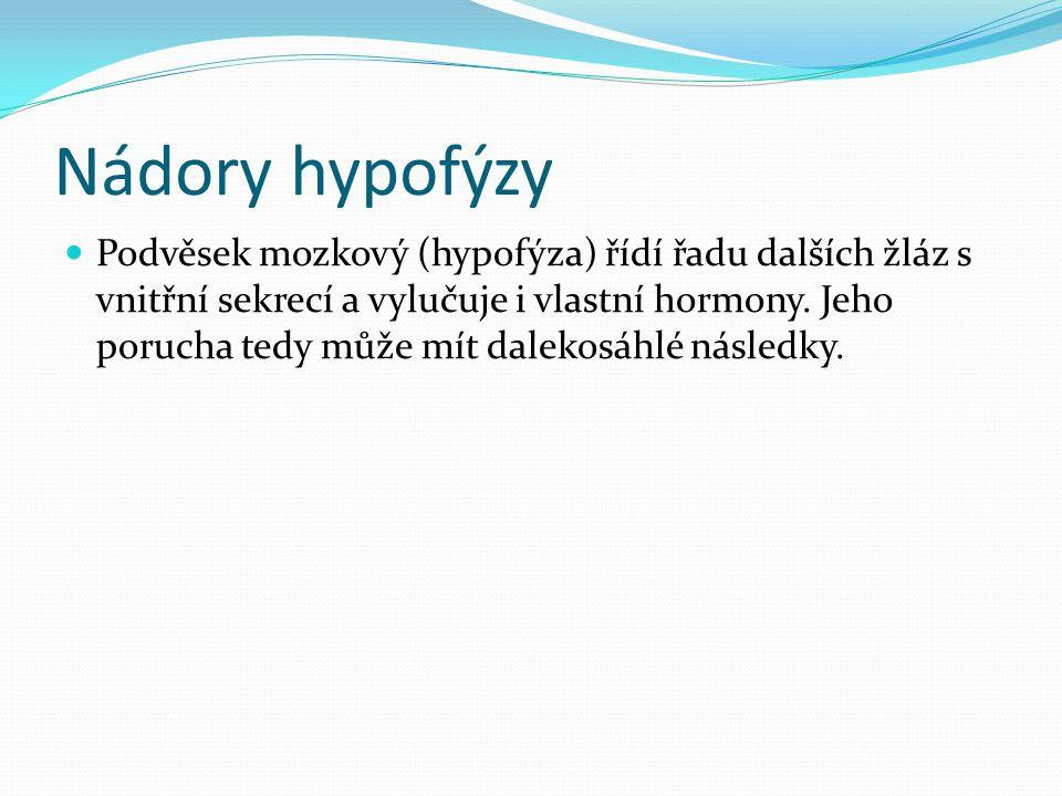 Nádory hypofýzy