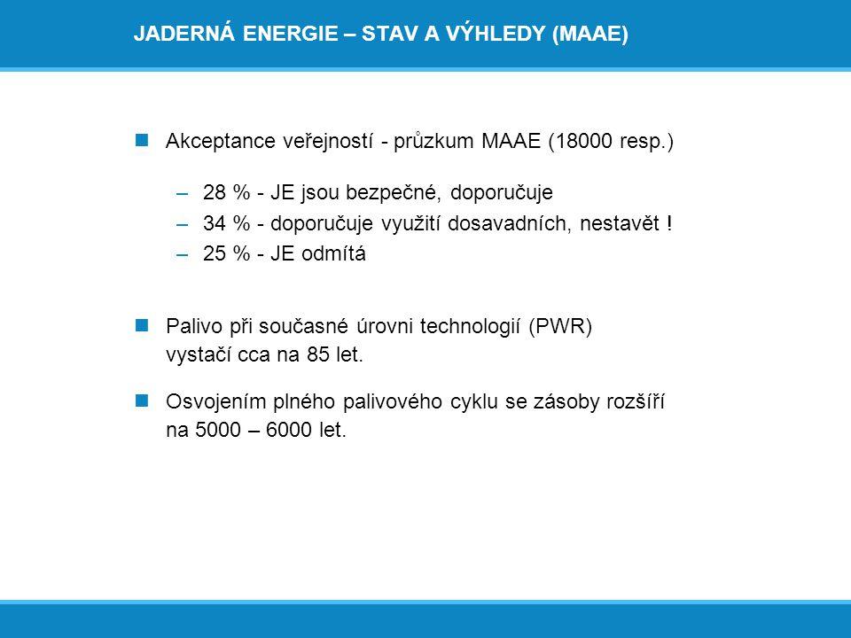 JADERNÁ ENERGIE – STAV A VÝHLEDY (MAAE)