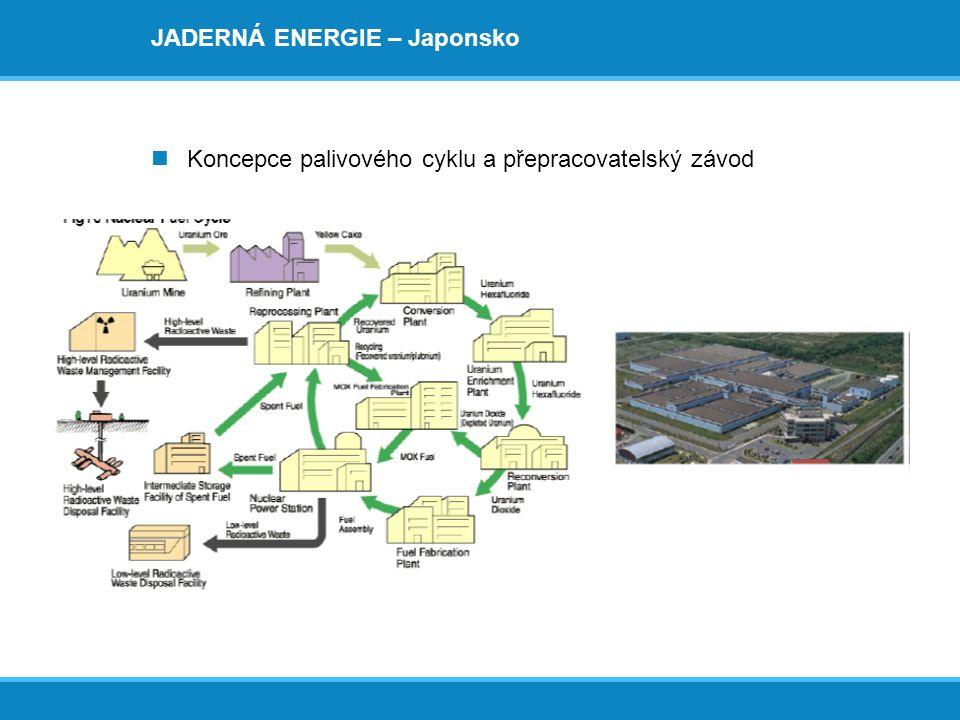JADERNÁ ENERGIE – Japonsko