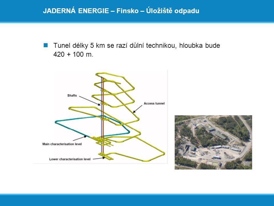 JADERNÁ ENERGIE – Finsko – Úložiště odpadu