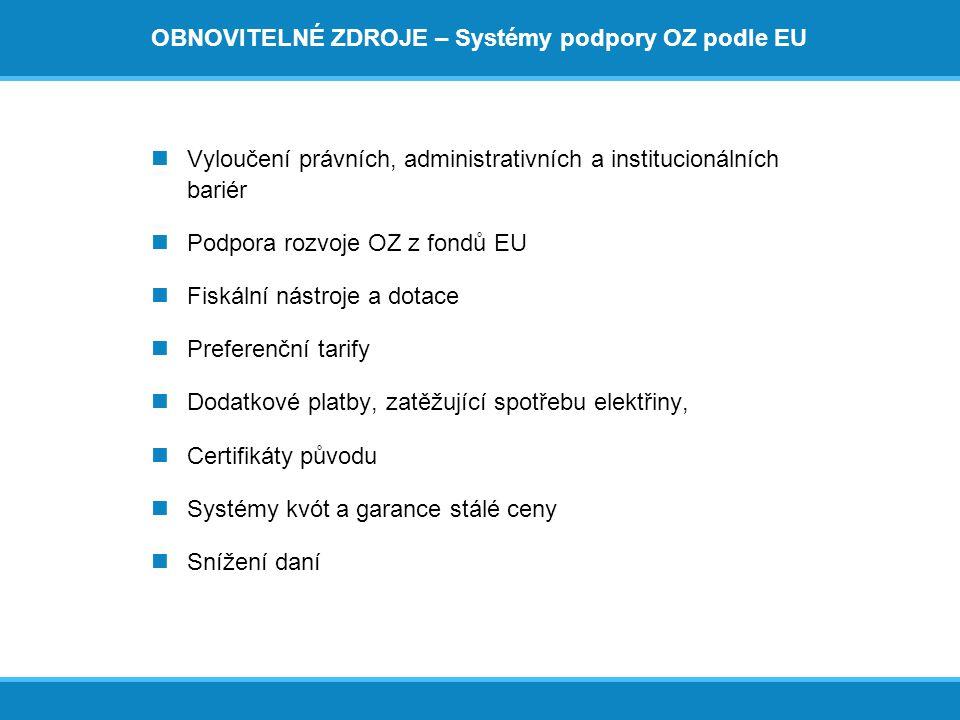 OBNOVITELNÉ ZDROJE – Systémy podpory OZ podle EU