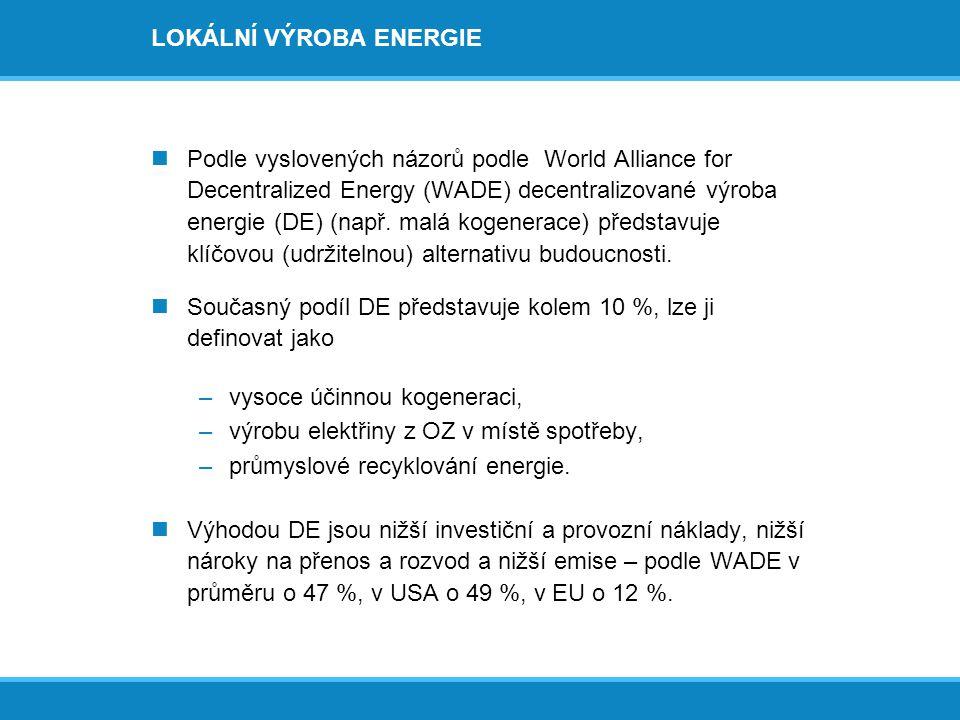 LOKÁLNÍ VÝROBA ENERGIE