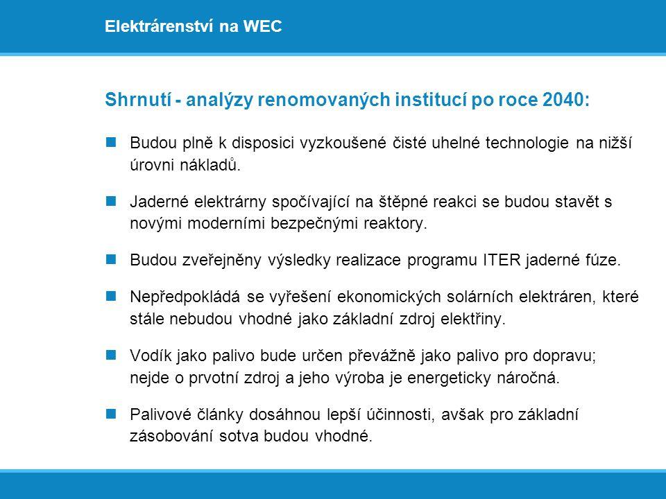 Shrnutí - analýzy renomovaných institucí po roce 2040: