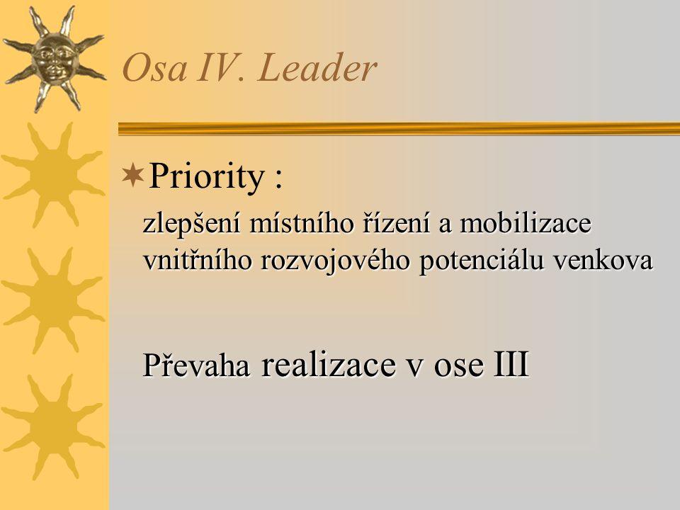 Osa IV. Leader Priority : Převaha realizace v ose III