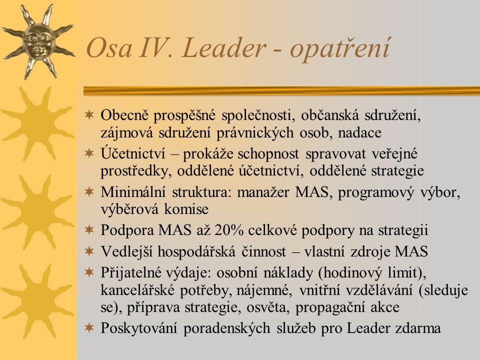 Osa IV. Leader - opatření