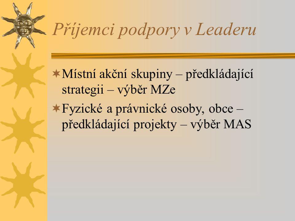 Příjemci podpory v Leaderu