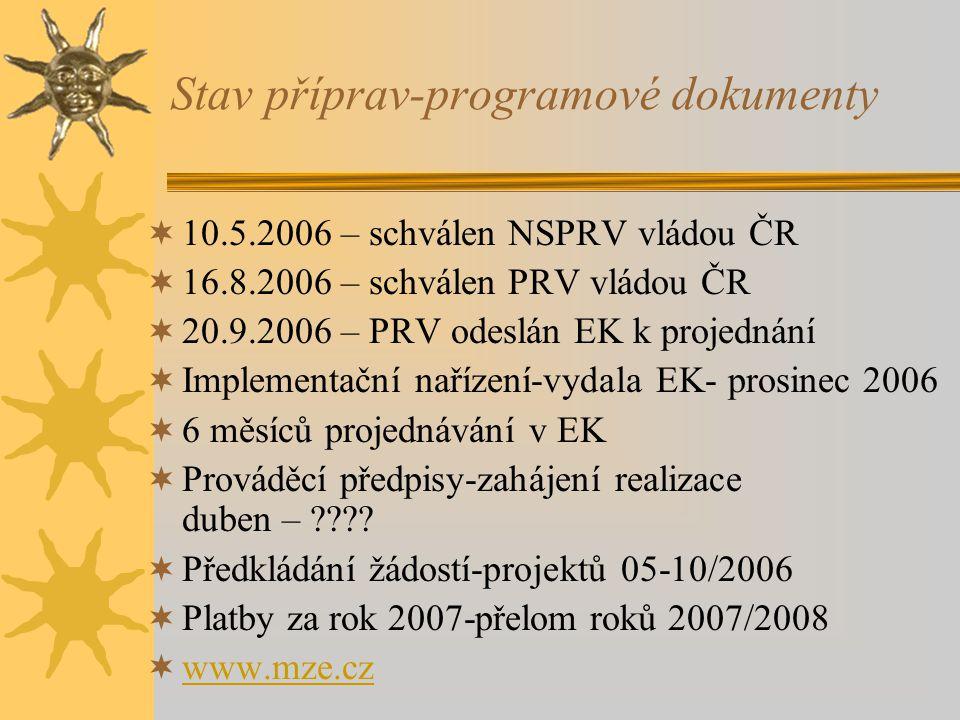 Stav příprav-programové dokumenty