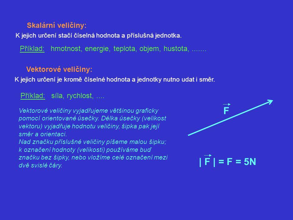 F | F | = F = 5N Skalární veličiny: