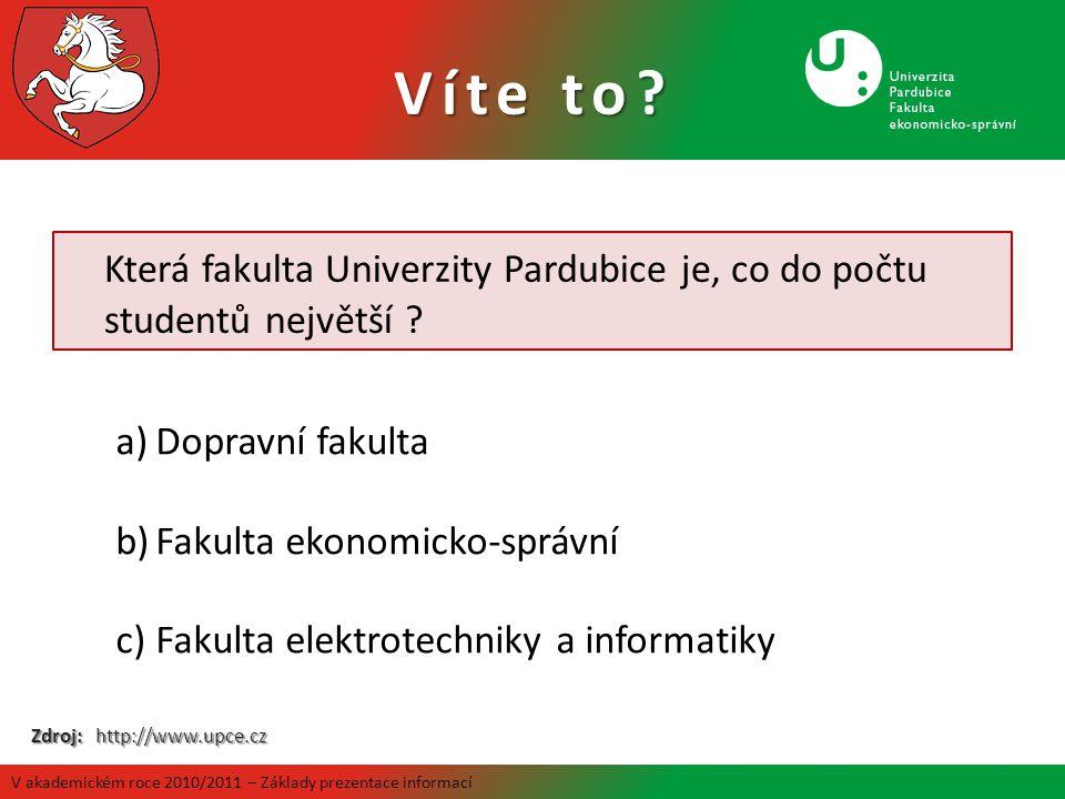 Víte to Která fakulta Univerzity Pardubice je, co do počtu studentů největší Dopravní fakulta. Fakulta ekonomicko-správní.