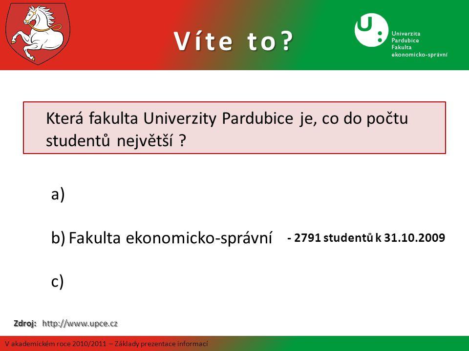 Víte to Která fakulta Univerzity Pardubice je, co do počtu studentů největší Fakulta ekonomicko-správní.