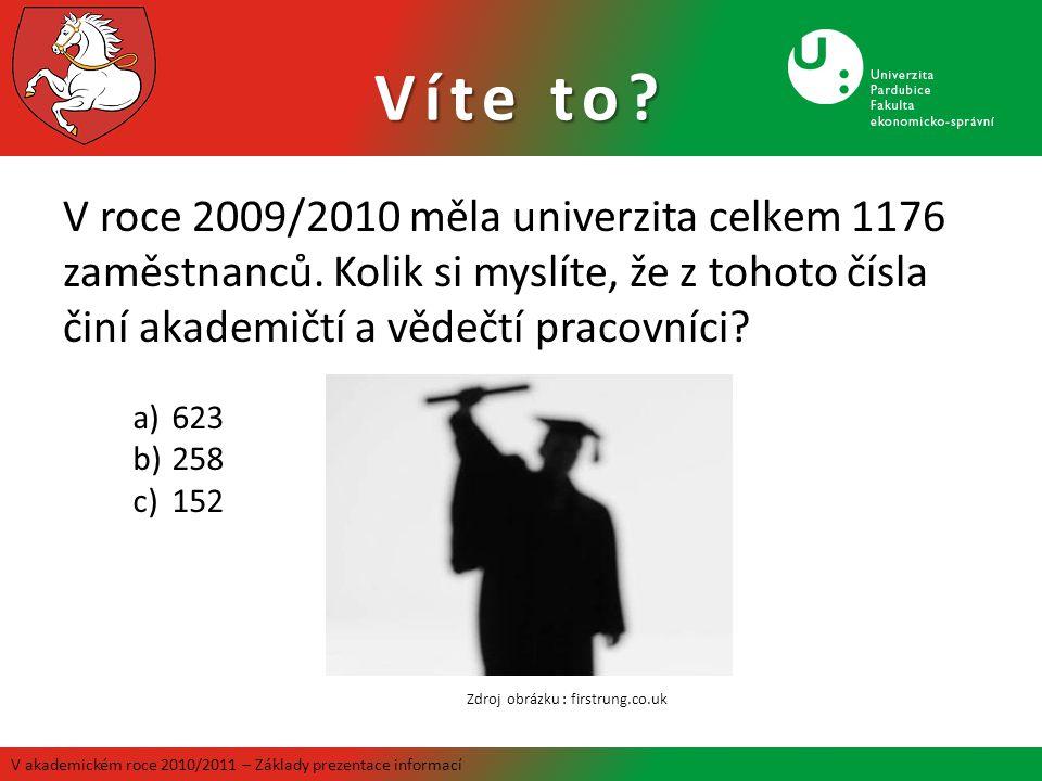Víte to V roce 2009/2010 měla univerzita celkem 1176 zaměstnanců. Kolik si myslíte, že z tohoto čísla činí akademičtí a vědečtí pracovníci