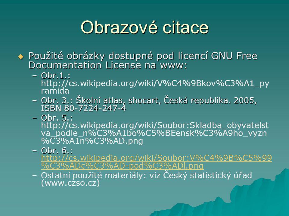 Obrazové citace Použité obrázky dostupné pod licencí GNU Free Documentation License na www: