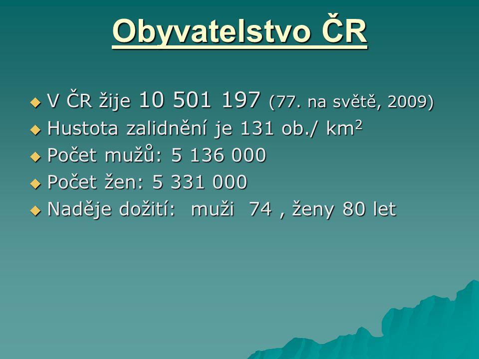 Obyvatelstvo ČR V ČR žije 10 501 197 (77. na světě, 2009)