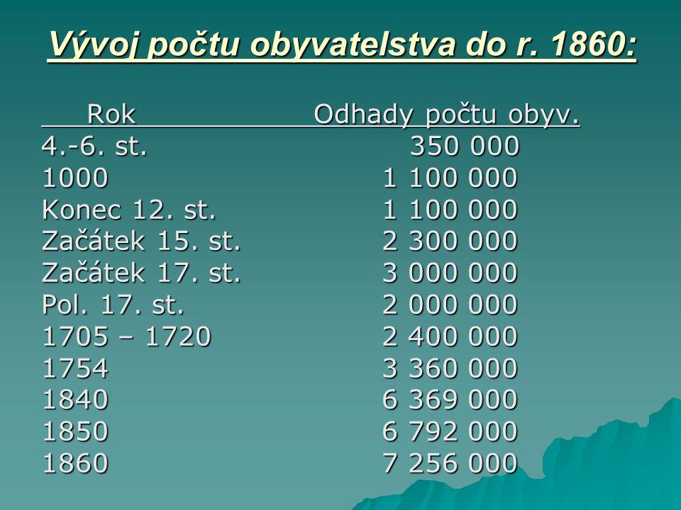 Vývoj počtu obyvatelstva do r. 1860: